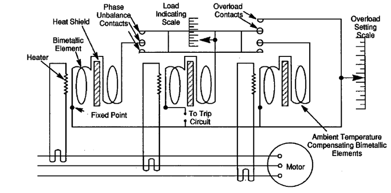 Motor Protection Single Phase and Phase Unbalance