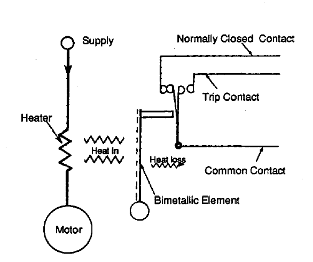 Thernal Overload Relay