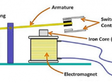 Relay Elektronik